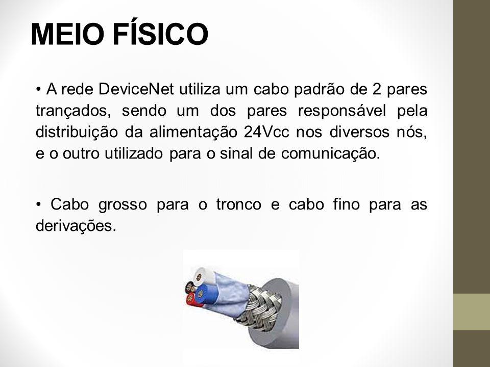 MEIO FÍSICO A rede DeviceNet utiliza um cabo padrão de 2 pares trançados, sendo um dos pares responsável pela distribuição da alimentação 24Vcc nos di
