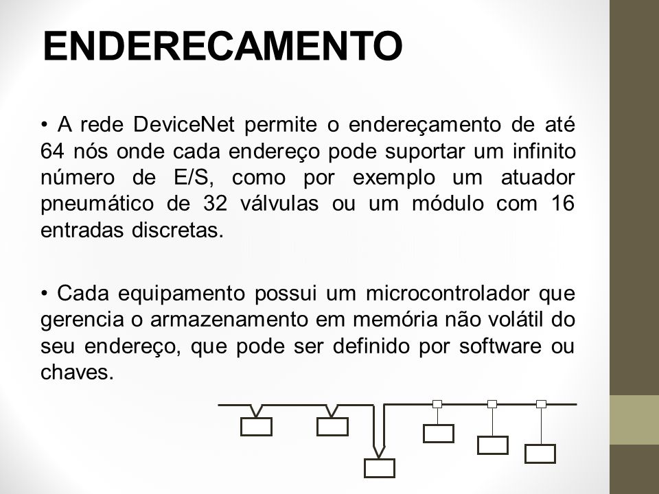 ENDERECAMENTO A rede DeviceNet permite o endereçamento de até 64 nós onde cada endereço pode suportar um infinito número de E/S, como por exemplo um a