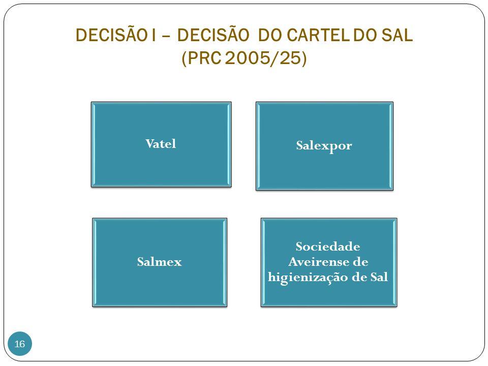 16 DECISÃO I – DECISÃO DO CARTEL DO SAL (PRC 2005/25) Vatel Salexpor Salmex Sociedade Aveirense de higienização de Sal