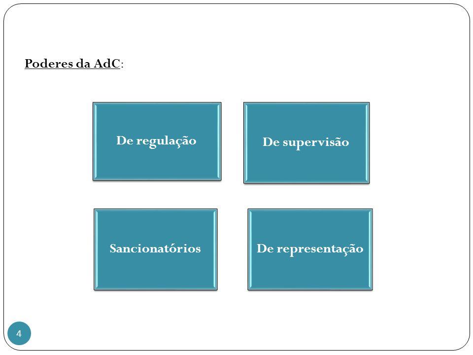 4 Poderes da AdC: De regulação De supervisão Sancionatórios De representação