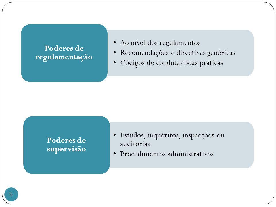 5 Ao nível dos regulamentos Recomendações e directivas genéricas Códigos de conduta/boas práticas Poderes de regulamentação Estudos, inquéritos, inspecções ou auditorias Procedimentos administrativos Poderes de supervisão