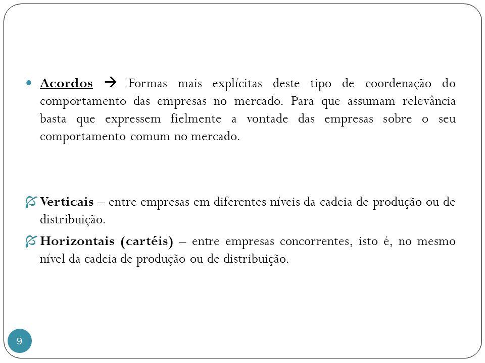 9 Acordos Formas mais explícitas deste tipo de coordenação do comportamento das empresas no mercado.