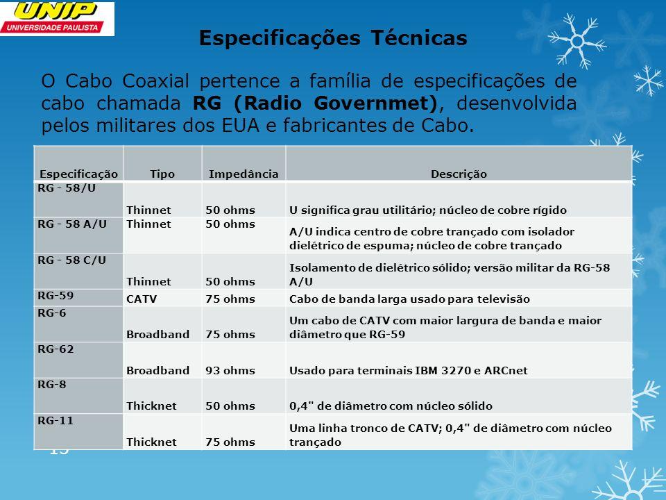 Especificações Técnicas O Cabo Coaxial pertence a família de especificações de cabo chamada RG (Radio Governmet), desenvolvida pelos militares dos EUA