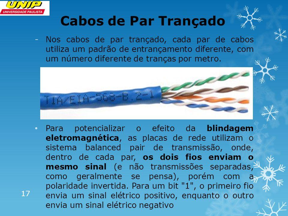 Cabos de Par Trançado -Nos cabos de par trançado, cada par de cabos utiliza um padrão de entrançamento diferente, com um número diferente de tranças p