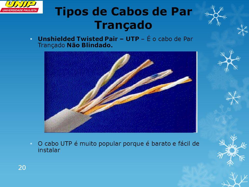 Tipos de Cabos de Par Trançado 20 Unshielded Twisted Pair – UTP – É o cabo de Par Trançado Não Blindado. O cabo UTP é muito popular porque é barato e