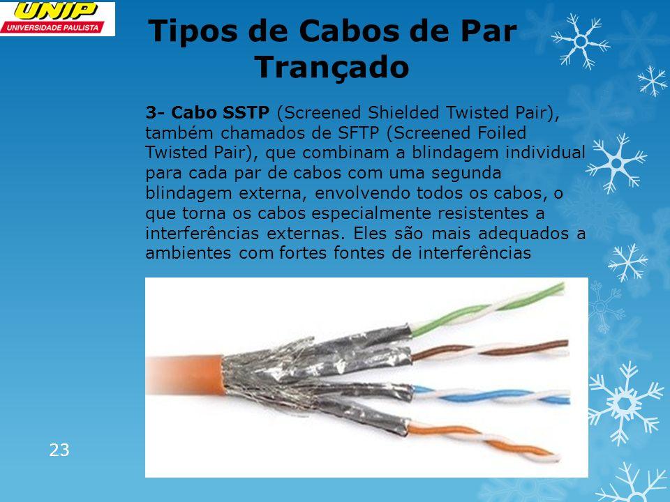 Tipos de Cabos de Par Trançado 23 3- Cabo SSTP (Screened Shielded Twisted Pair), também chamados de SFTP (Screened Foiled Twisted Pair), que combinam