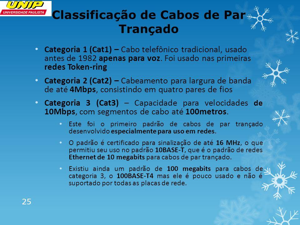 Classificação de Cabos de Par Trançado 25 Categoria 1 (Cat1) – Cabo telefônico tradicional, usado antes de 1982 apenas para voz. Foi usado nas primeir