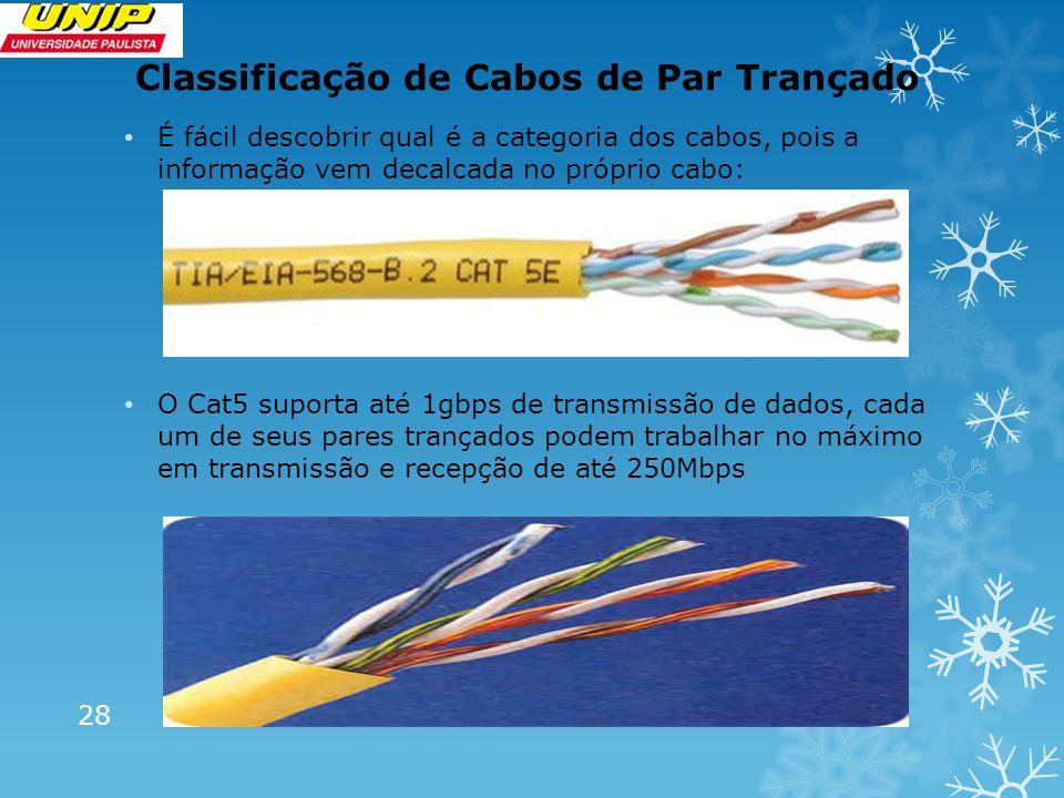 Classificação de Cabos de Par Trançado 28 É fácil descobrir qual é a categoria dos cabos, pois a informação vem decalcada no próprio cabo: O Cat5 supo