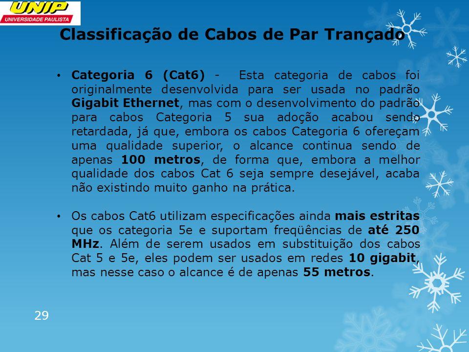 Classificação de Cabos de Par Trançado 29 Categoria 6 (Cat6) - Esta categoria de cabos foi originalmente desenvolvida para ser usada no padrão Gigabit