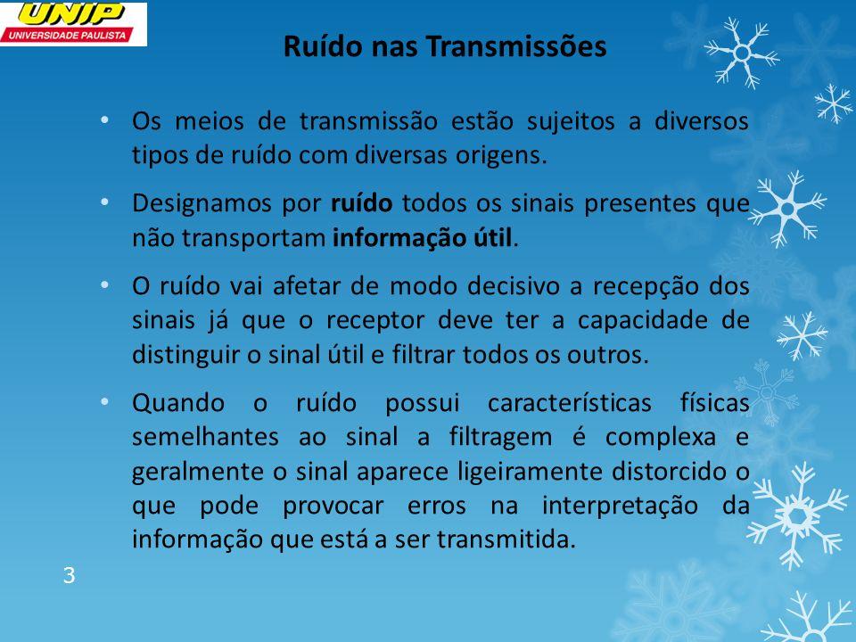 Ruído nas Transmissões Os meios de transmissão estão sujeitos a diversos tipos de ruído com diversas origens. Designamos por ruído todos os sinais pre
