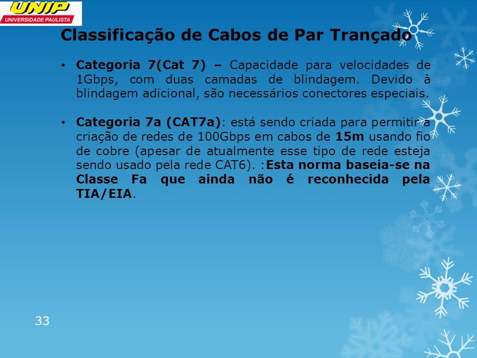 Classificação de Cabos de Par Trançado 33 Categoria 7(Cat 7) – Capacidade para velocidades de 1Gbps, com duas camadas de blindagem. Devido à blindagem