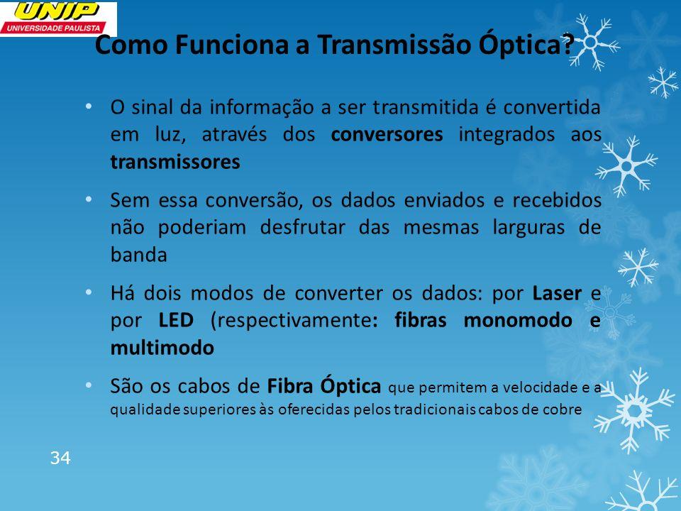 Como Funciona a Transmissão Óptica? O sinal da informação a ser transmitida é convertida em luz, através dos conversores integrados aos transmissores