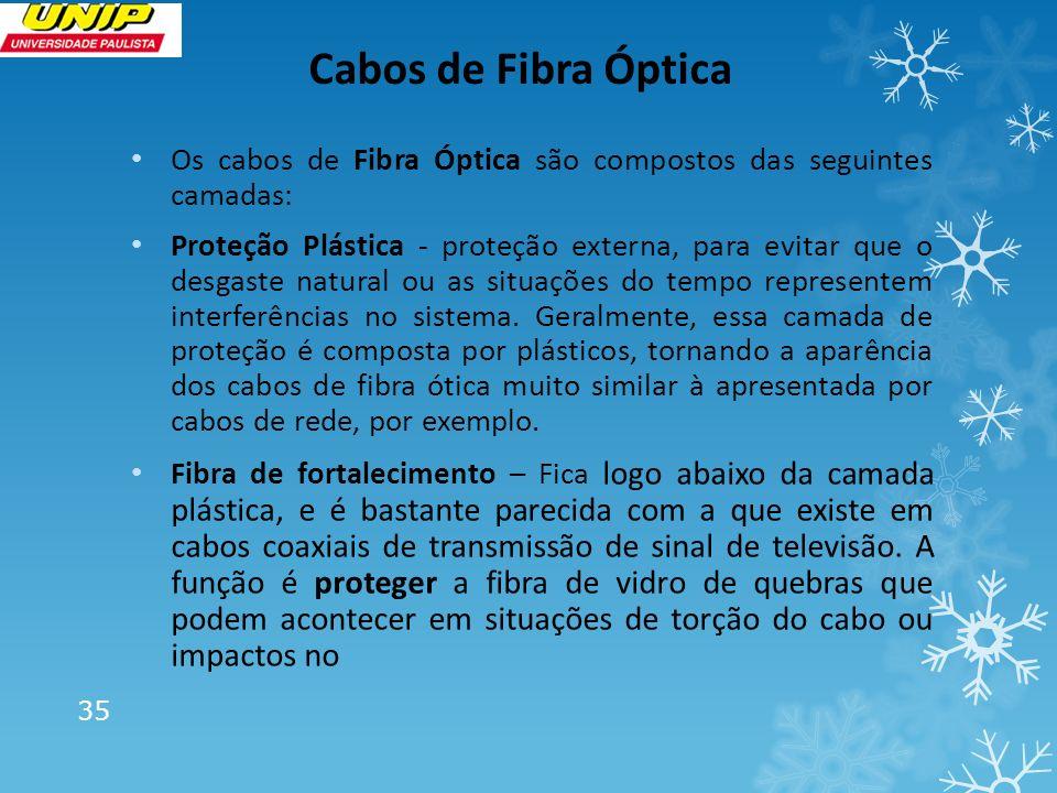 Os cabos de Fibra Óptica são compostos das seguintes camadas: Proteção Plástica - proteção externa, para evitar que o desgaste natural ou as situações