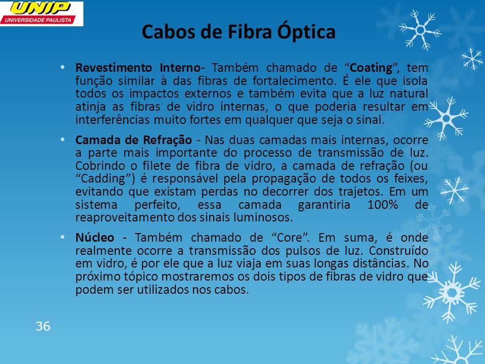 Cabos de Fibra Óptica Revestimento Interno- Também chamado de Coating, tem função similar à das fibras de fortalecimento. É ele que isola todos os imp