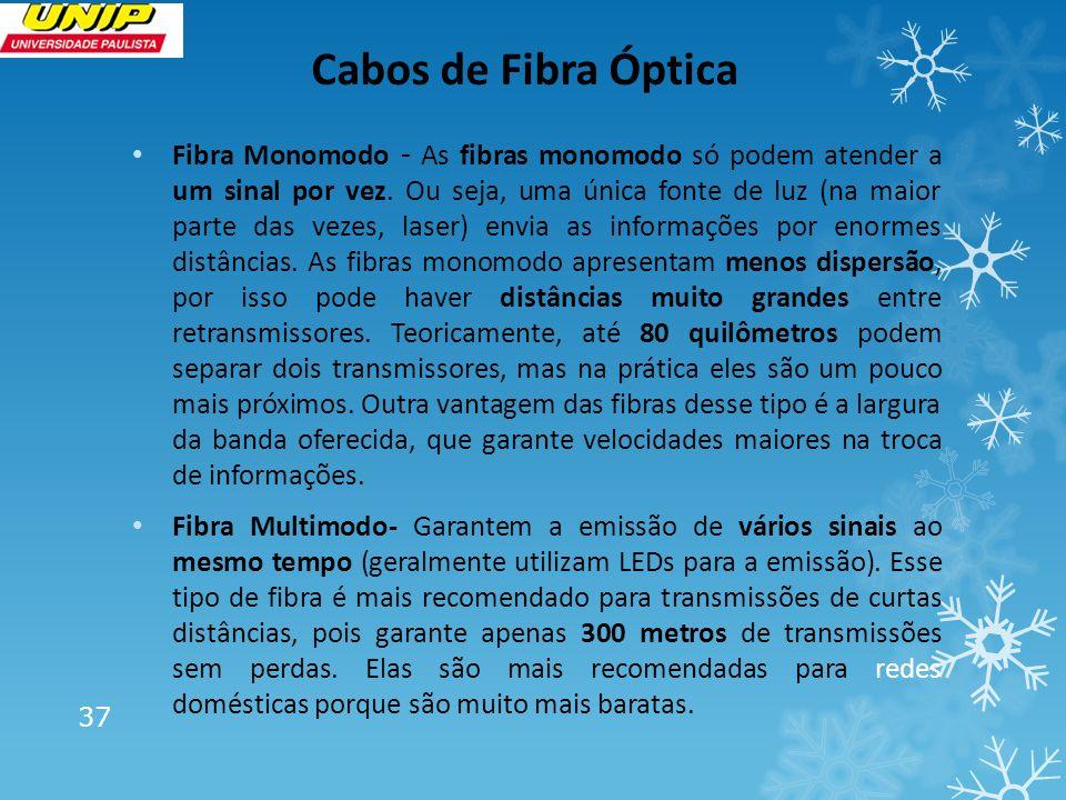 Cabos de Fibra Óptica Fibra Monomodo - As fibras monomodo só podem atender a um sinal por vez. Ou seja, uma única fonte de luz (na maior parte das vez