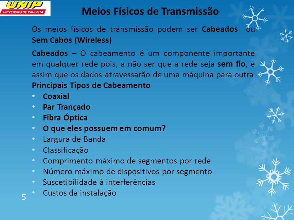 Meios Físicos de Transmissão Os meios físicos de transmissão podem ser Cabeados ou Sem Cabos (Wireless) Cabeados – O cabeamento é um componente import