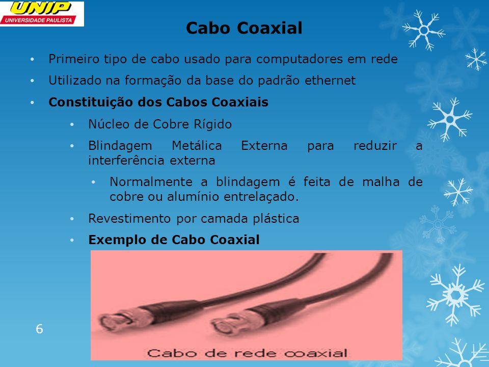 Principais Tipos de Cabo Coaxial Cabo 10 Base2 Também conhecido como Thinnet ou Cabo Coaxial Fino Velocidade de comunicação de 10Mbps Utiliza sinalização de Banda Base, significando que a largura de banda inteira do cabo é usada para transmitir um sinal de dados Limitação em extensão de 185 metros Utiliza conectores BNC, para unir os segmentos 10 significa taxa de transferência de 10Mbps e 2 a extensão máxima de cada segmento de rede.