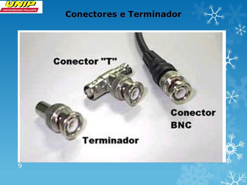 Principais Tipos de Cabo Coaxial (2 de 2) Cabo 10 Base5 Também conhecido como Thicknet ou Cabo Coaxial Grosso Velocidade de comunicação de 10Mbps Utiliza sinalização de Banda Base, significando que a largura de banda inteira do cabo é usada para transmitir um sinal de dados Limitação em extensão de 500 metros Utiliza transceptores externos (AUI – Attachment Unit Inerface), conectados à cada placa de rede 10 significa taxa de transferência de 10Mbps e 5 a extensão máxima de cada segmento de rede.