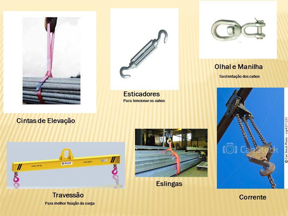 Cintas de Elevação Esticadores Para tensionar os cabos Olhal e Manilha Sustentação dos cabos Travessão Para melhor fixação da carga Corrente Eslingas