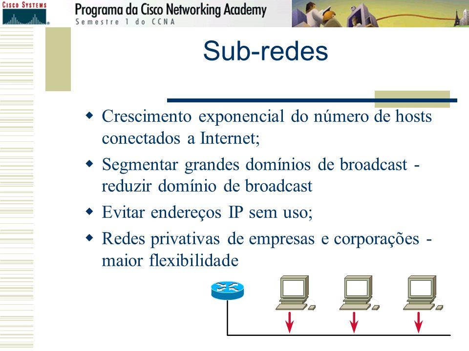 Prof: Henry Carlo Cabral – INEC 2009 Sub-redes Crescimento exponencial do número de hosts conectados a Internet; Segmentar grandes domínios de broadca