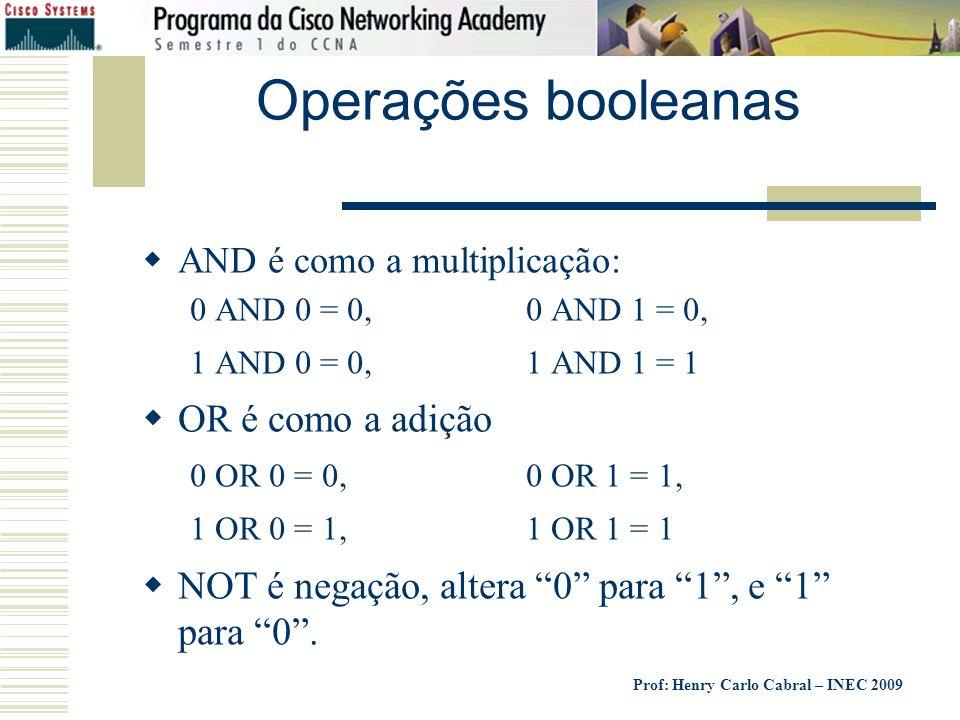 Prof: Henry Carlo Cabral – INEC 2009 Operações booleanas AND é como a multiplicação: 0 AND 0 = 0,0 AND 1 = 0, 1 AND 0 = 0, 1 AND 1 = 1 OR é como a adi