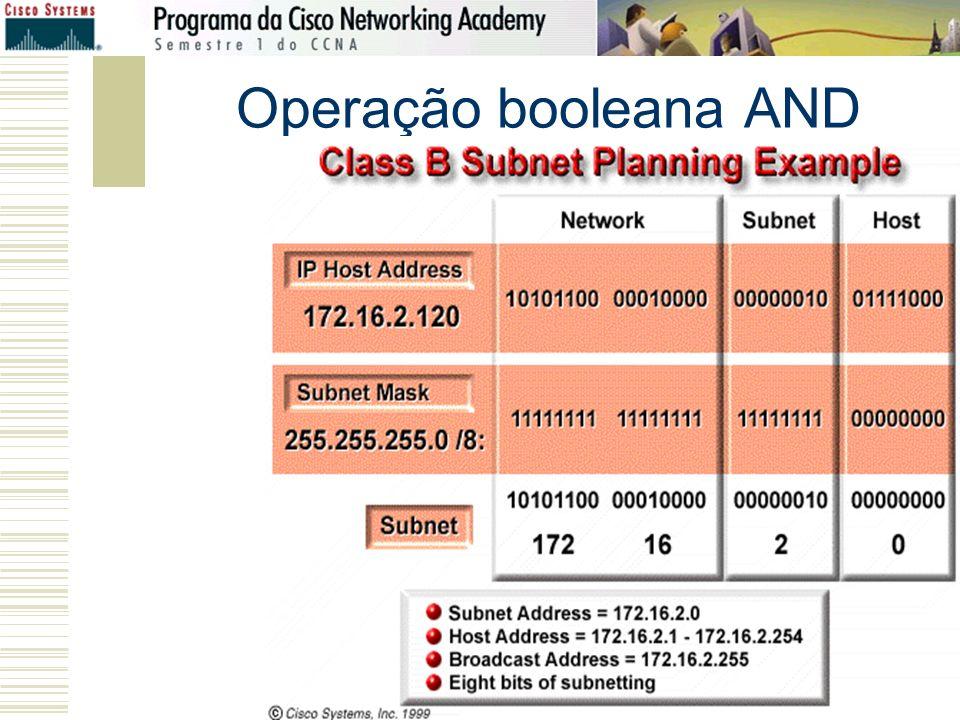 Prof: Henry Carlo Cabral – INEC 2009 Operação booleana AND
