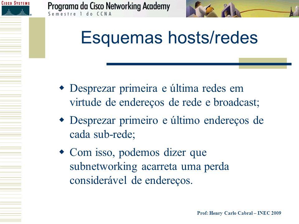 Prof: Henry Carlo Cabral – INEC 2009 Esquemas hosts/redes Desprezar primeira e última redes em virtude de endereços de rede e broadcast; Desprezar pri