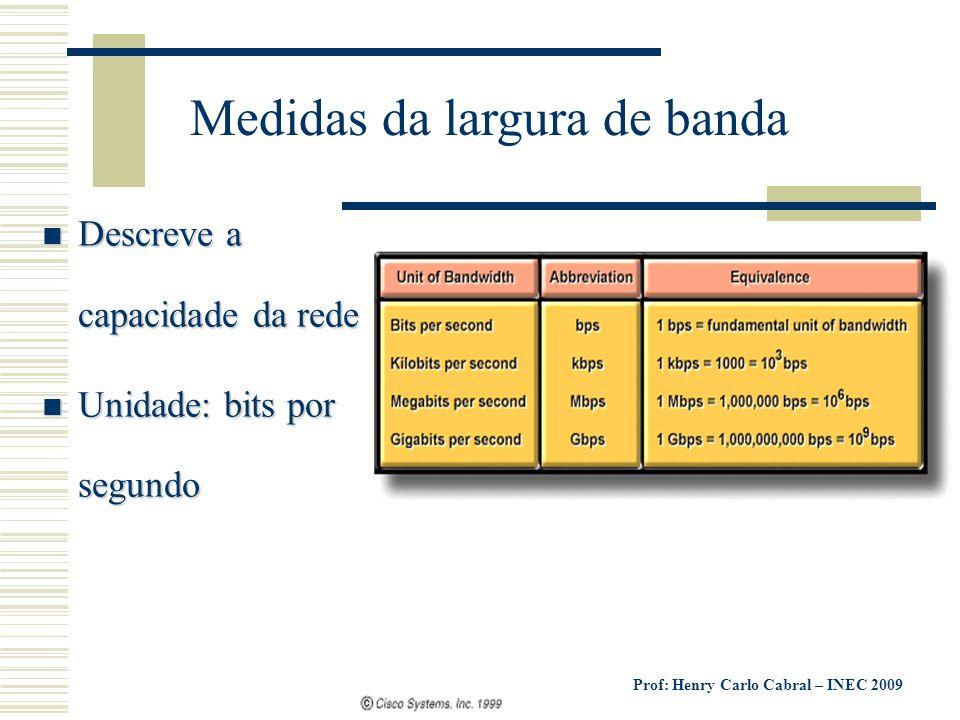 Prof: Henry Carlo Cabral – INEC 2009 Descreve a capacidade da rede Descreve a capacidade da rede Unidade: bits por segundo Unidade: bits por segundo M