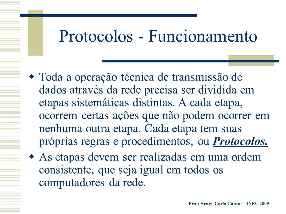 Prof: Henry Carlo Cabral – INEC 2009 Protocolos - Funcionamento Toda a operação técnica de transmissão de dados através da rede precisa ser dividida e
