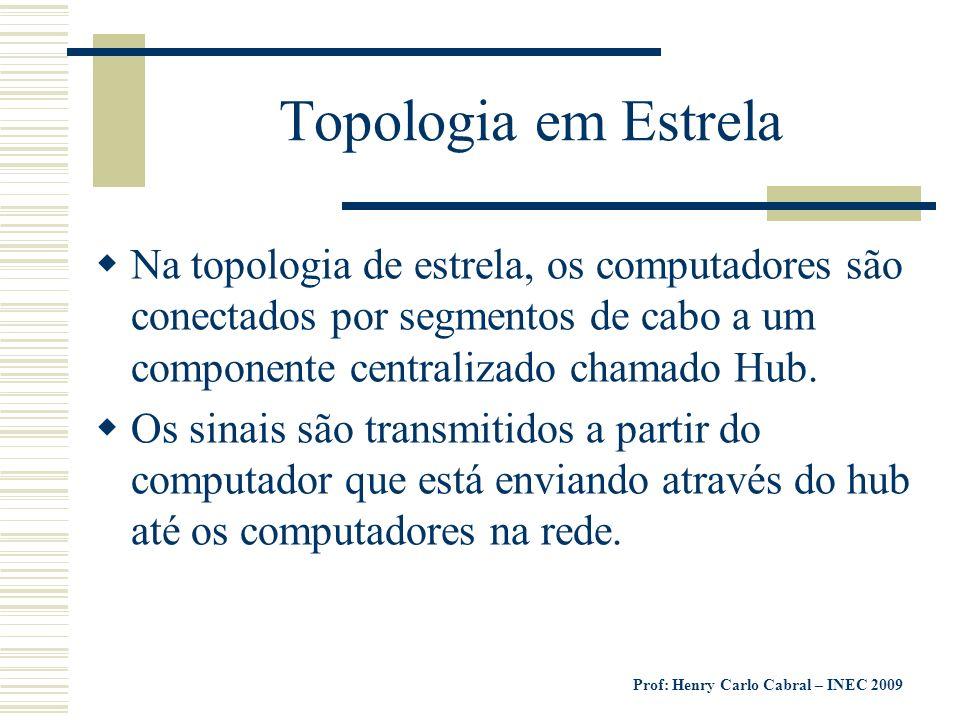 Prof: Henry Carlo Cabral – INEC 2009 Topologia em Estrela Na topologia de estrela, os computadores são conectados por segmentos de cabo a um component
