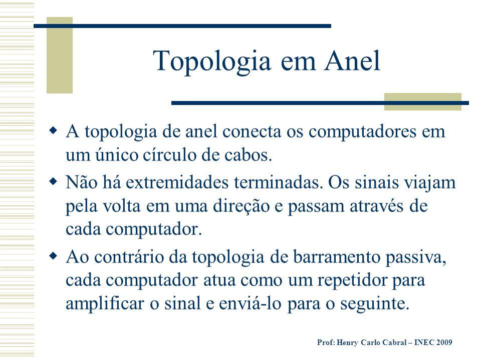 Prof: Henry Carlo Cabral – INEC 2009 Topologia em Anel A topologia de anel conecta os computadores em um único círculo de cabos. Não há extremidades t
