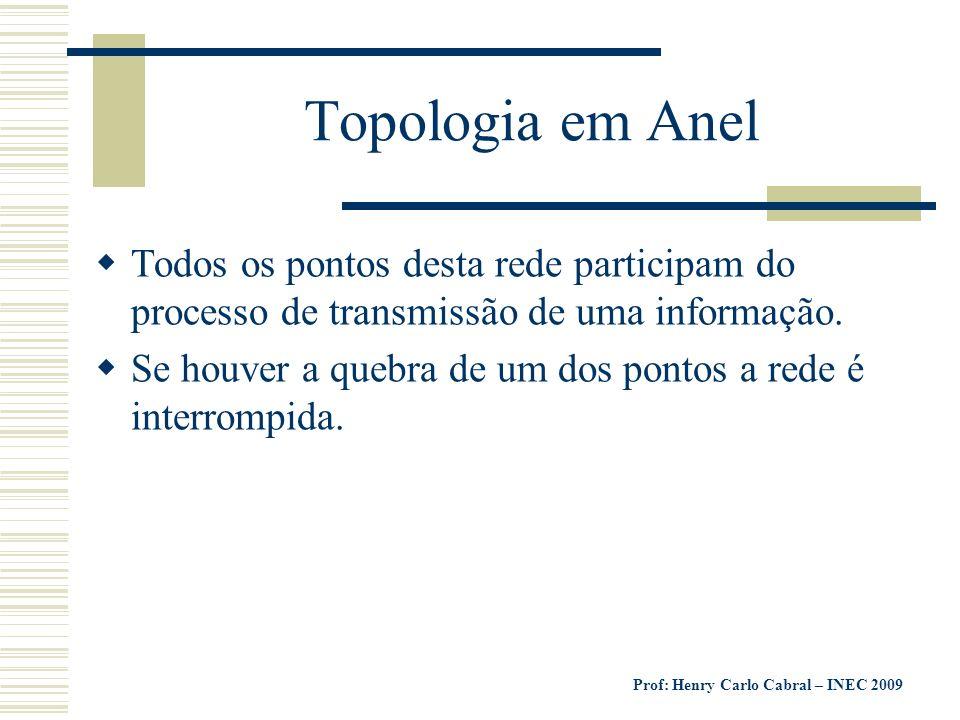 Prof: Henry Carlo Cabral – INEC 2009 Topologia em Anel Todos os pontos desta rede participam do processo de transmissão de uma informação. Se houver a