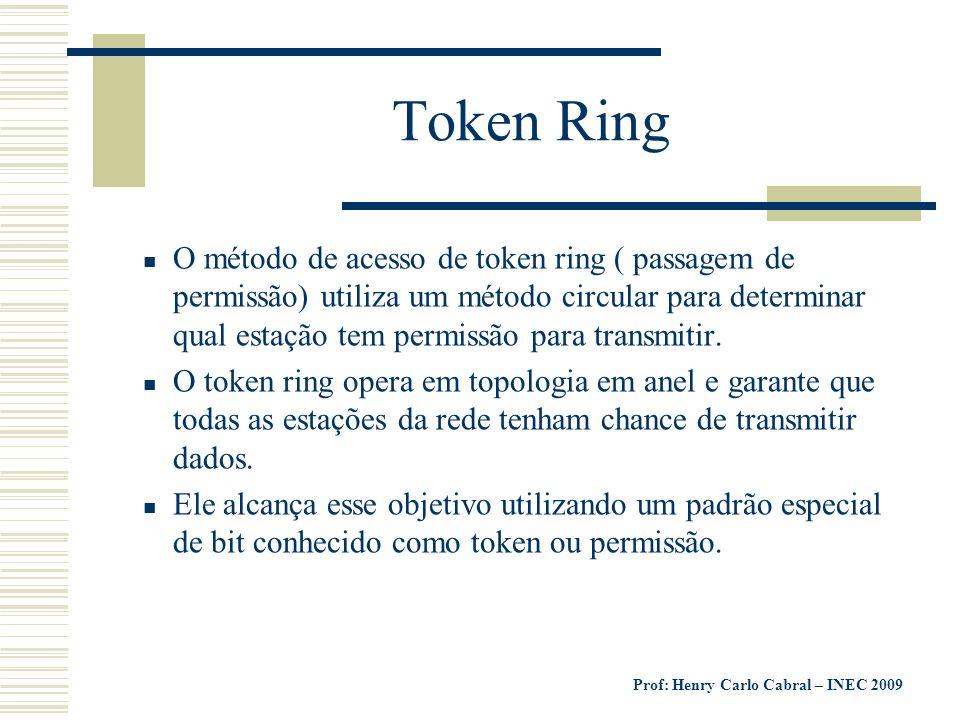 Prof: Henry Carlo Cabral – INEC 2009 Token Ring O método de acesso de token ring ( passagem de permissão) utiliza um método circular para determinar q