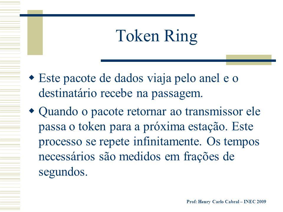 Prof: Henry Carlo Cabral – INEC 2009 Token Ring Este pacote de dados viaja pelo anel e o destinatário recebe na passagem. Quando o pacote retornar ao