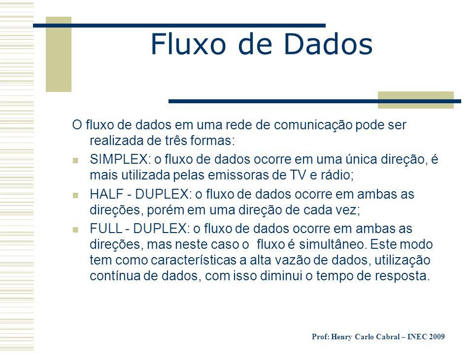 Prof: Henry Carlo Cabral – INEC 2009 Fluxo de Dados O fluxo de dados em uma rede de comunicação pode ser realizada de três formas: n SIMPLEX: o fluxo