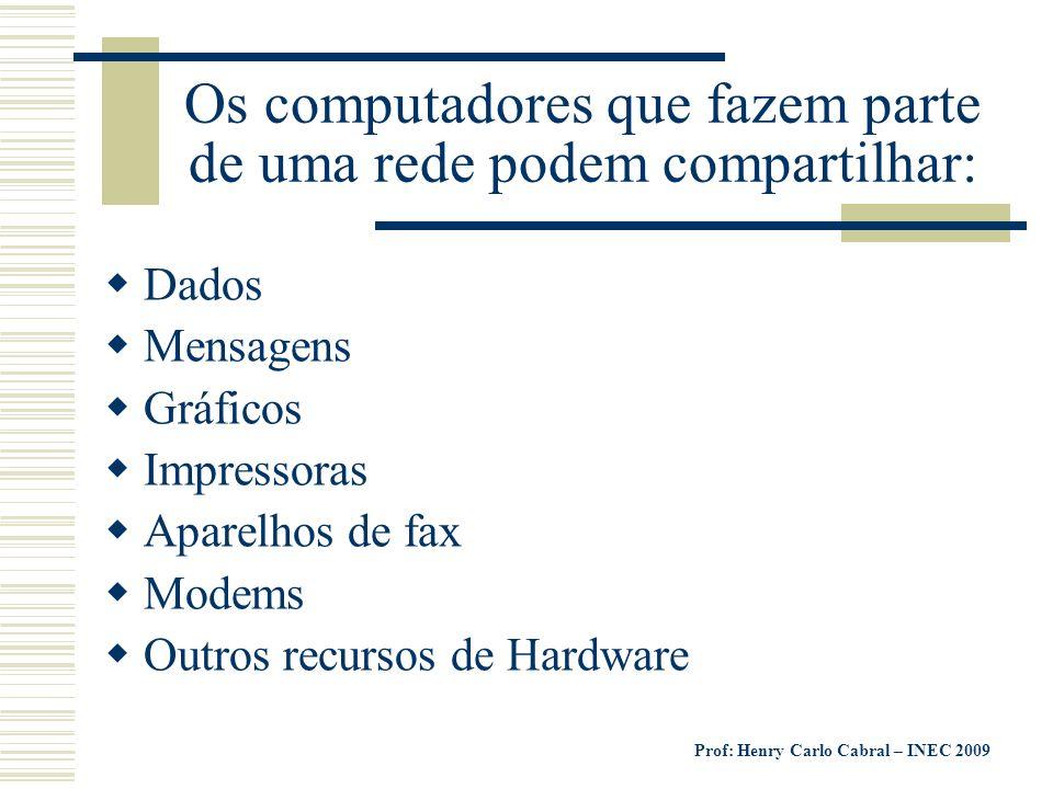 Prof: Henry Carlo Cabral – INEC 2009 Os computadores que fazem parte de uma rede podem compartilhar: Dados Mensagens Gráficos Impressoras Aparelhos de