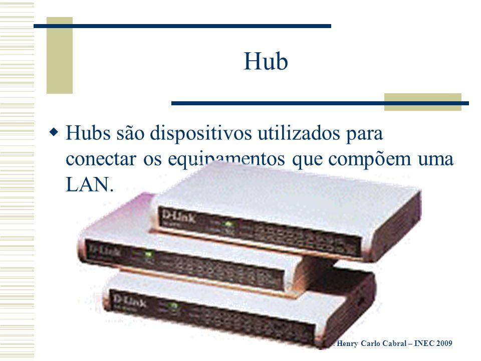 Prof: Henry Carlo Cabral – INEC 2009 Hub Hubs são dispositivos utilizados para conectar os equipamentos que compõem uma LAN.