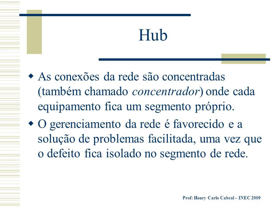Prof: Henry Carlo Cabral – INEC 2009 Hub As conexões da rede são concentradas (também chamado concentrador) onde cada equipamento fica um segmento pró
