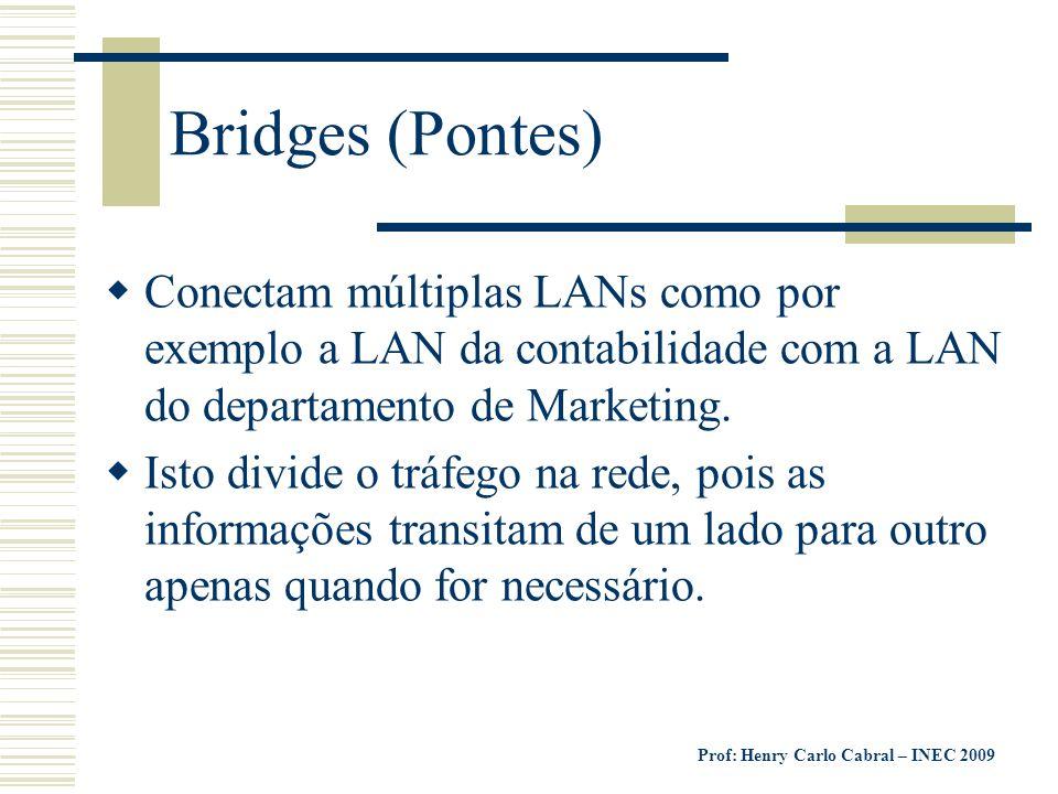Prof: Henry Carlo Cabral – INEC 2009 Bridges (Pontes) Conectam múltiplas LANs como por exemplo a LAN da contabilidade com a LAN do departamento de Mar