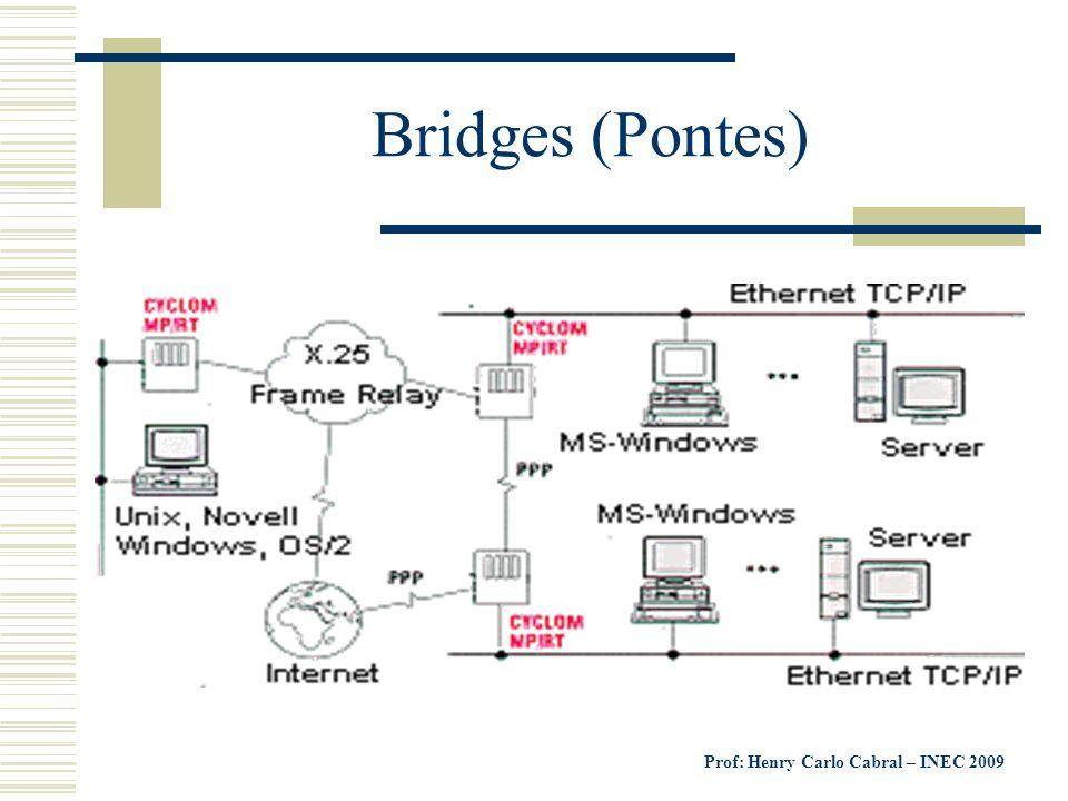 Prof: Henry Carlo Cabral – INEC 2009 Bridges (Pontes)