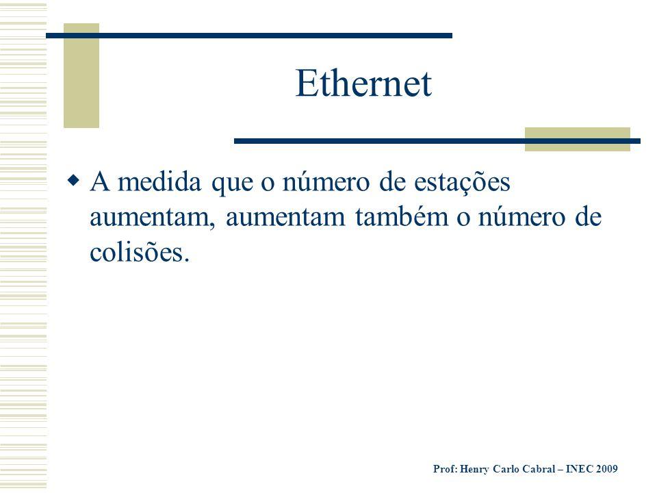 Prof: Henry Carlo Cabral – INEC 2009 Ethernet A medida que o número de estações aumentam, aumentam também o número de colisões.