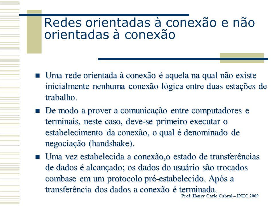 Prof: Henry Carlo Cabral – INEC 2009 Redes orientadas à conexão e não orientadas à conexão Uma rede orientada à conexão é aquela na qual não existe in