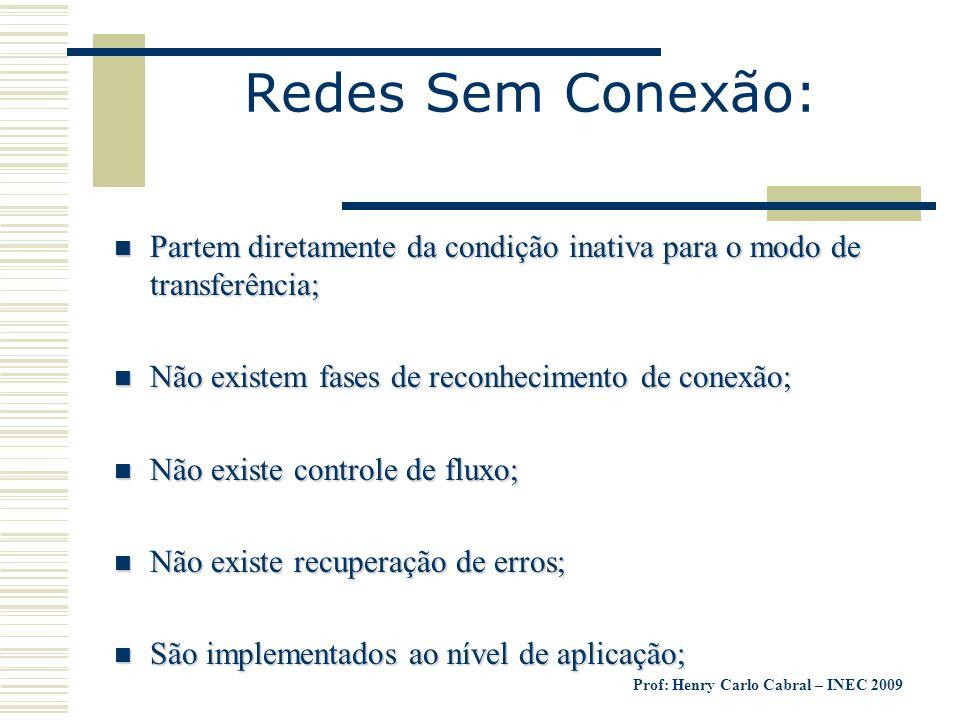 Prof: Henry Carlo Cabral – INEC 2009 Redes Sem Conexão: Partem diretamente da condição inativa para o modo de transferência; Partem diretamente da con