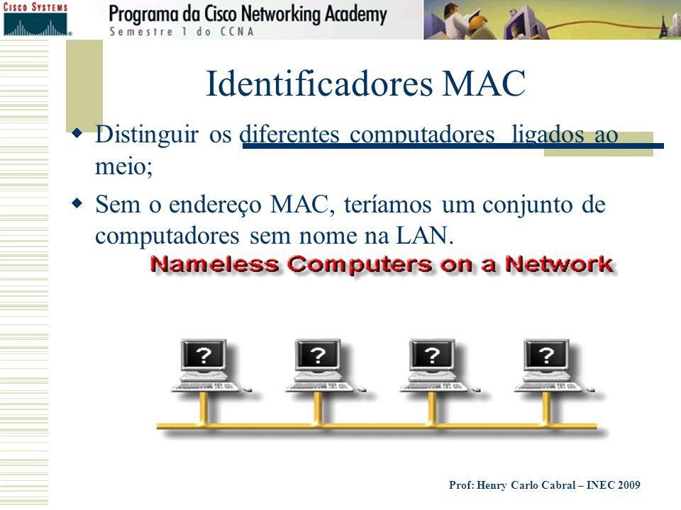 Prof: Henry Carlo Cabral – INEC 2009 Identificadores MAC Distinguir os diferentes computadores ligados ao meio; Sem o endereço MAC, teríamos um conjun