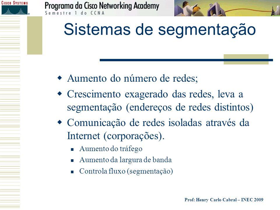 Prof: Henry Carlo Cabral – INEC 2009 Sistemas de segmentação Aumento do número de redes; Crescimento exagerado das redes, leva a segmentação (endereço