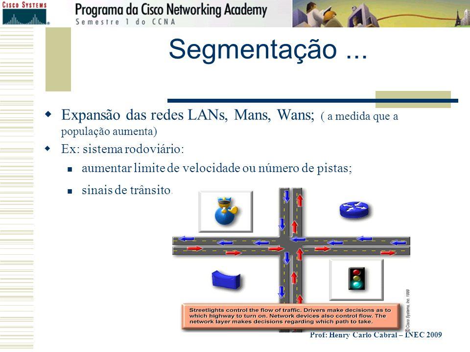 Prof: Henry Carlo Cabral – INEC 2009 Segmentação... Expansão das redes LANs, Mans, Wans; ( a medida que a população aumenta) Ex: sistema rodoviário: a