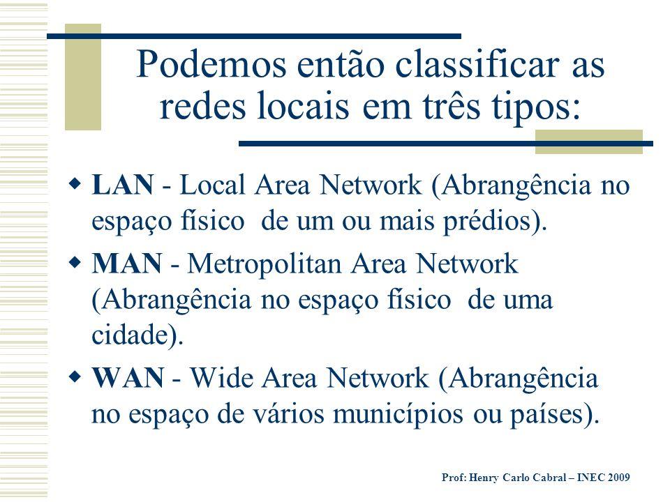 Prof: Henry Carlo Cabral – INEC 2009 Podemos então classificar as redes locais em três tipos: LAN - Local Area Network (Abrangência no espaço físico d