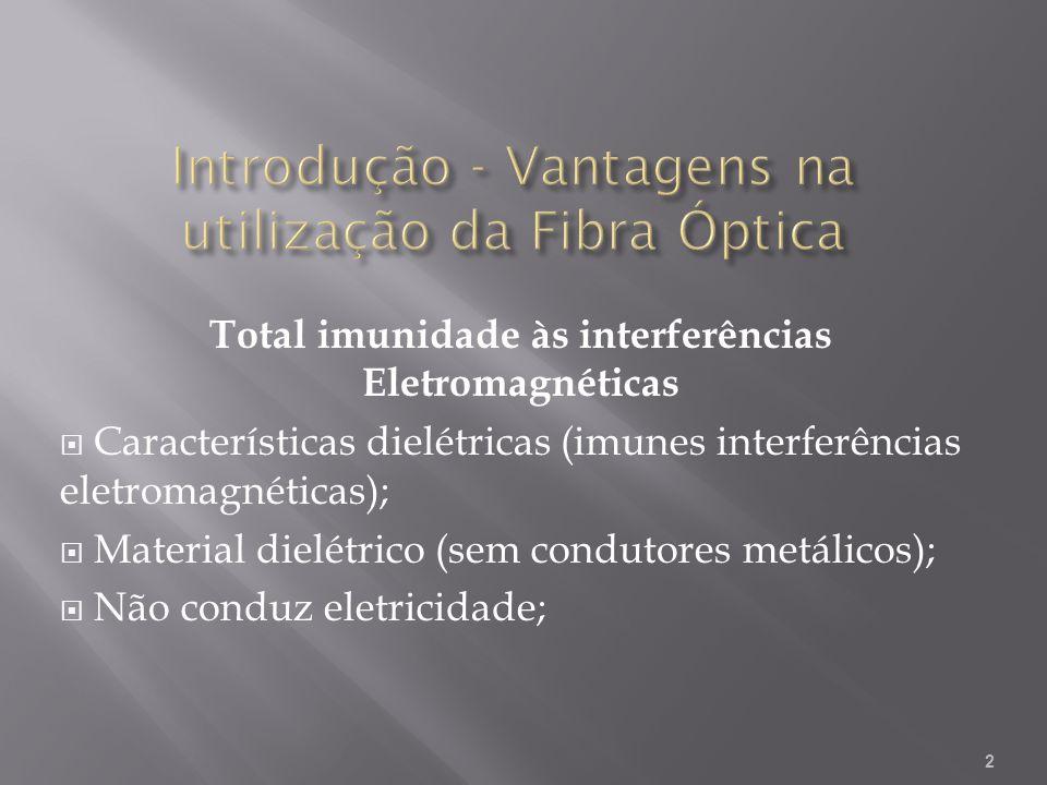Total imunidade às interferências Eletromagnéticas Características dielétricas (imunes interferências eletromagnéticas); Material dielétrico (sem condutores metálicos); Não conduz eletricidade; 2