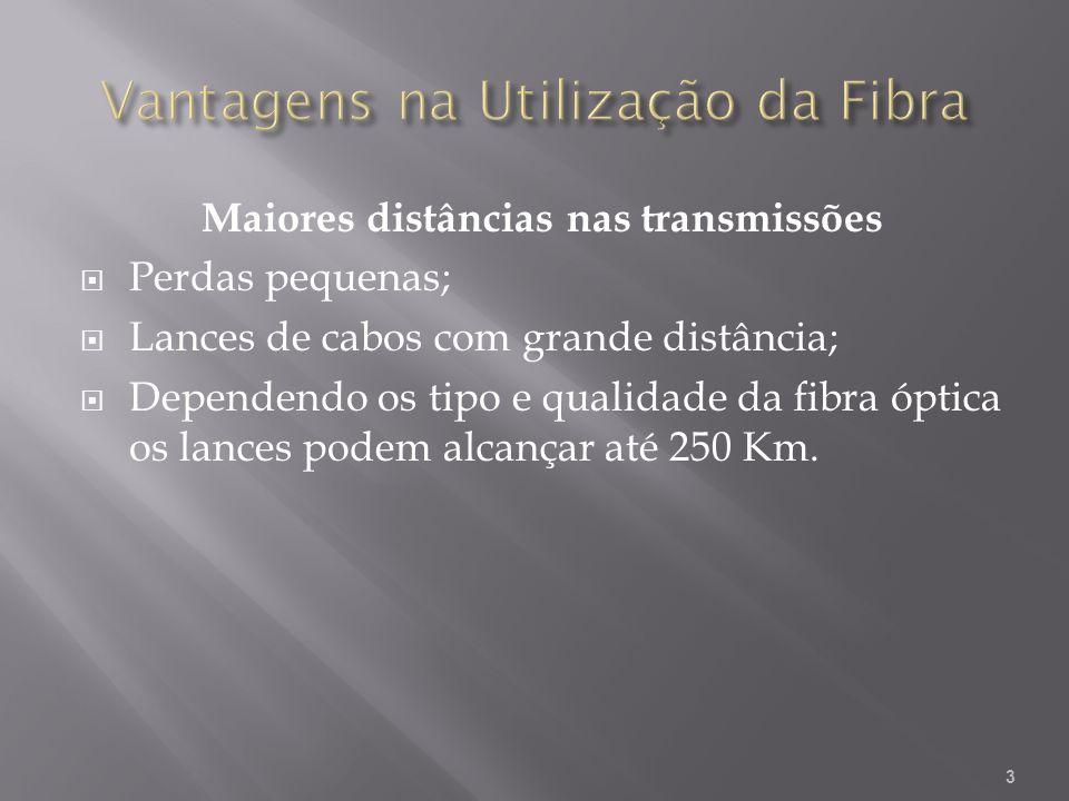 Maiores distâncias nas transmissões Perdas pequenas; Lances de cabos com grande distância; Dependendo os tipo e qualidade da fibra óptica os lances podem alcançar até 250 Km.