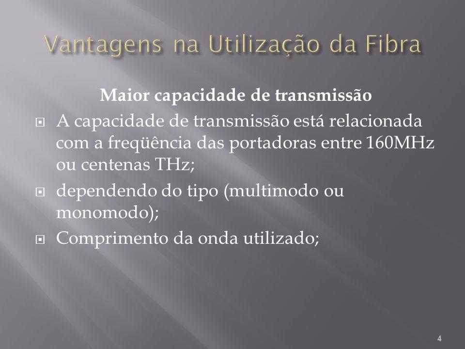 Maior capacidade de transmissão A capacidade de transmissão está relacionada com a freqüência das portadoras entre 160MHz ou centenas THz; dependendo do tipo (multimodo ou monomodo); Comprimento da onda utilizado; 4